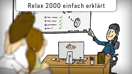 RELAX 2000 das Schlafsystem einfach erklärt.